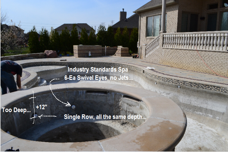 ePoolscapes Standards