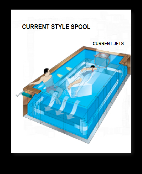Current Spool Style Pool
