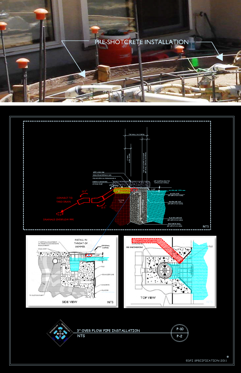 Differences in Pool Overflow Installations