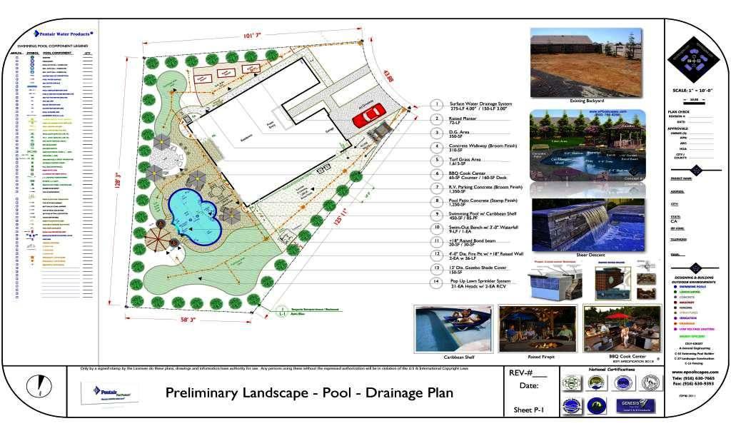 Sample Pool and Landscape Plan #1
