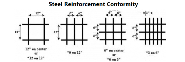Steel-Reinforcement-Conformity