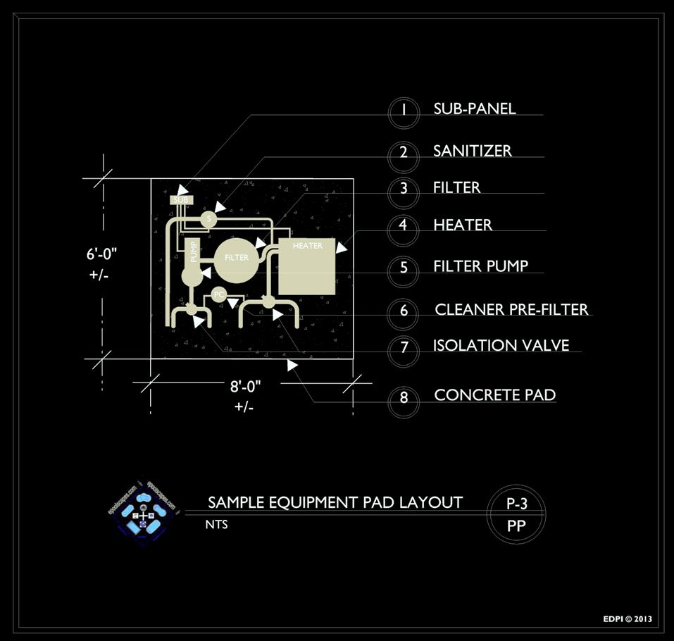 Sample Equipment Pad Schematic