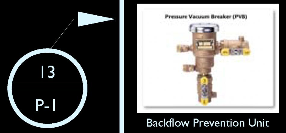 Backflow Prevention Unit