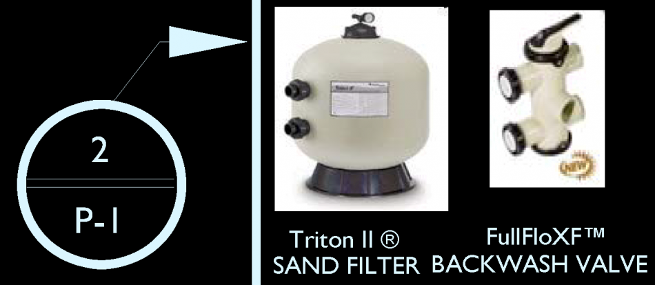 Triton® II Side Mount Sand Filters