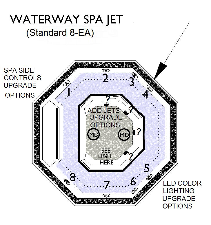 Spa Jet Layout