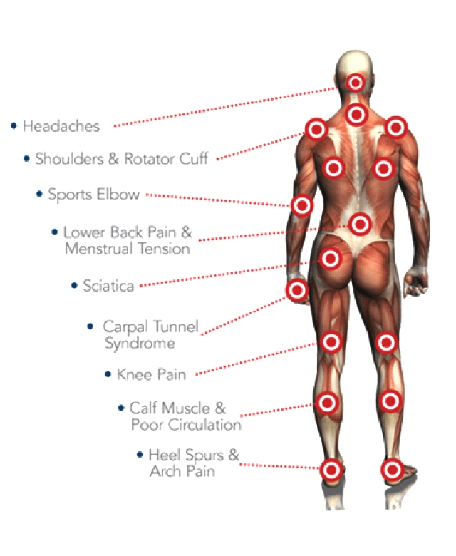 Spa Pressure Points