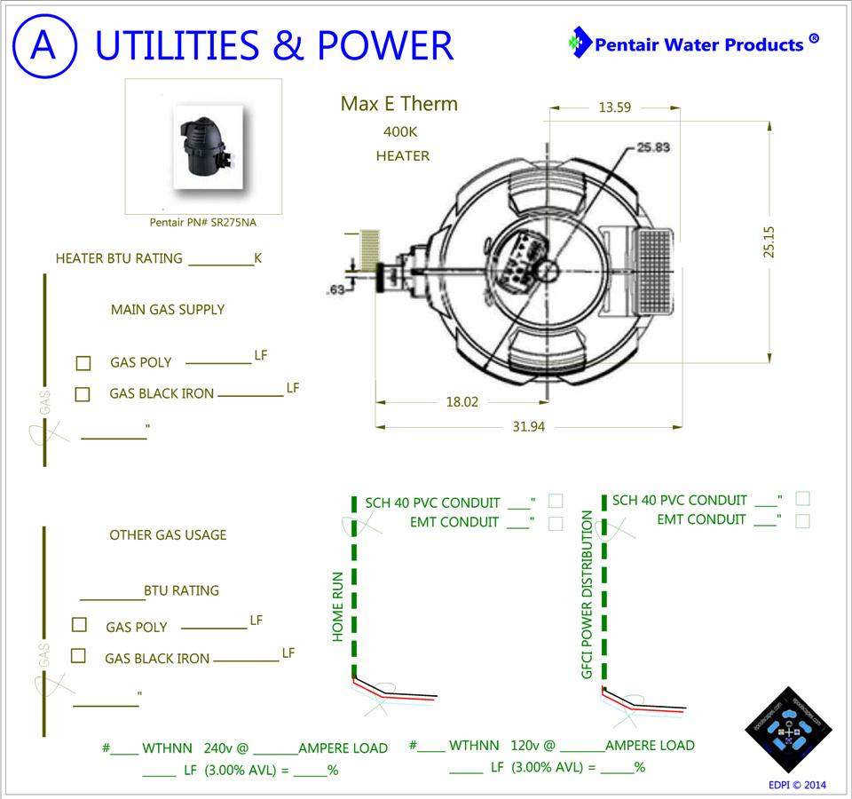 Utilities Runs
