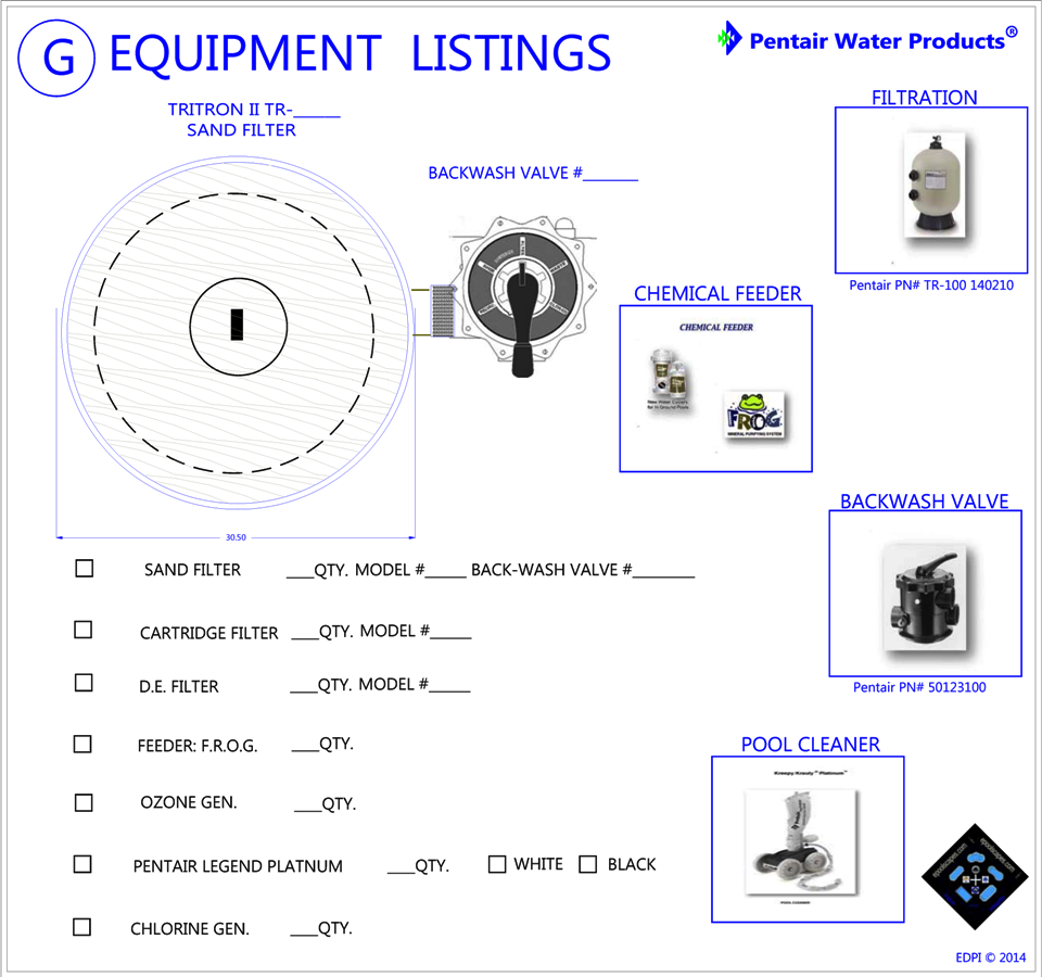 Equipment Listings