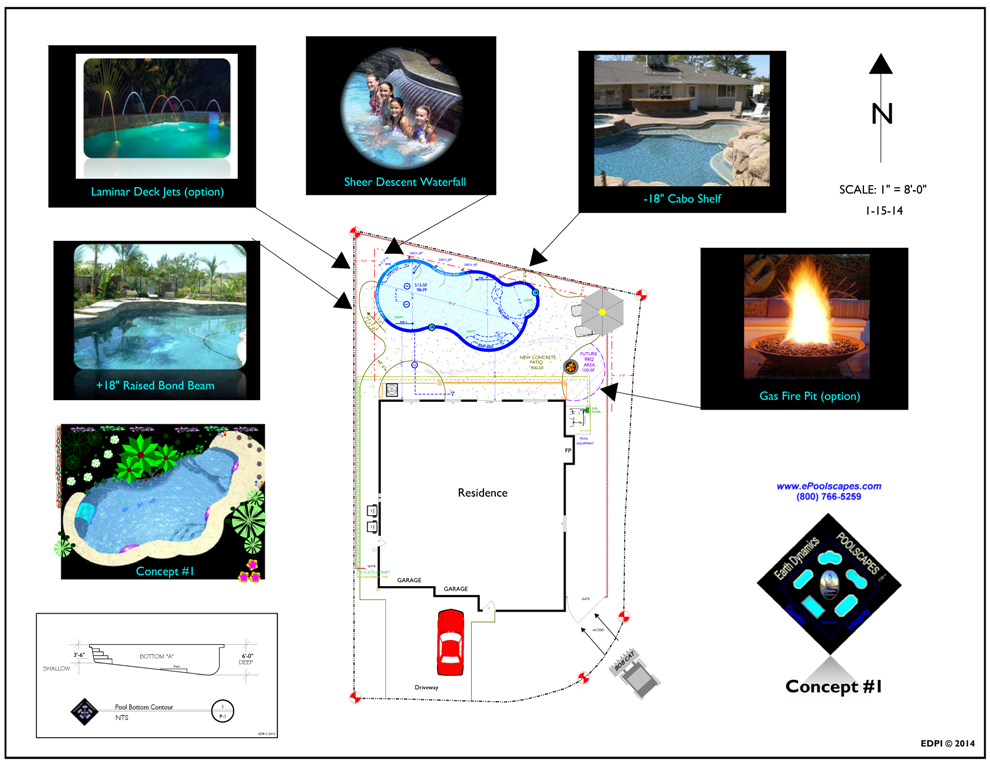Preliminary Concept Pool Plan
