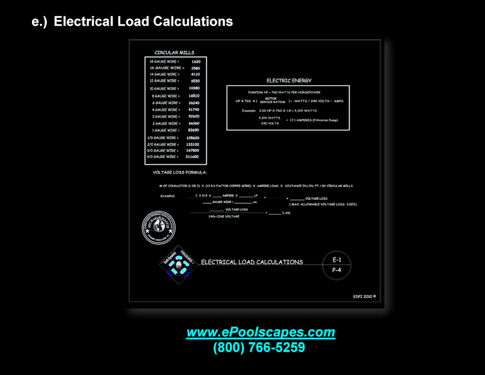 1-e Electrical Load Specifications
