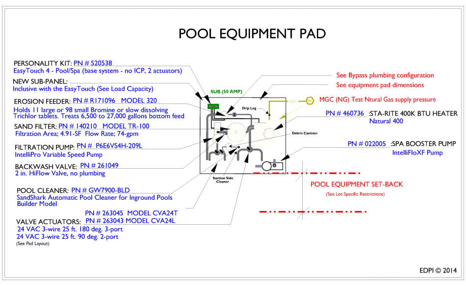 Equipment Pad Specification