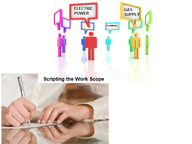 Identifying the Work Scope