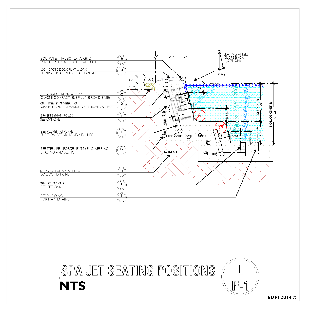Spa Jets & Seating Positions